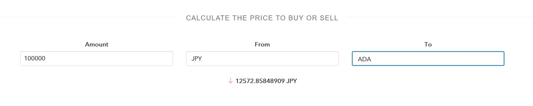Price Chart -JPY